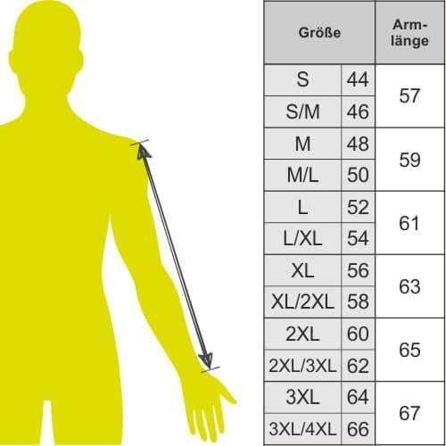 Männer_Armlänge